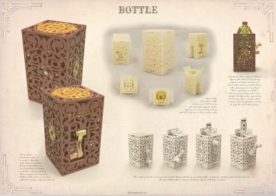 Steam Perfume Bottle pg3