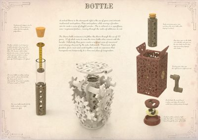 Steam Perfume Bottle pg4