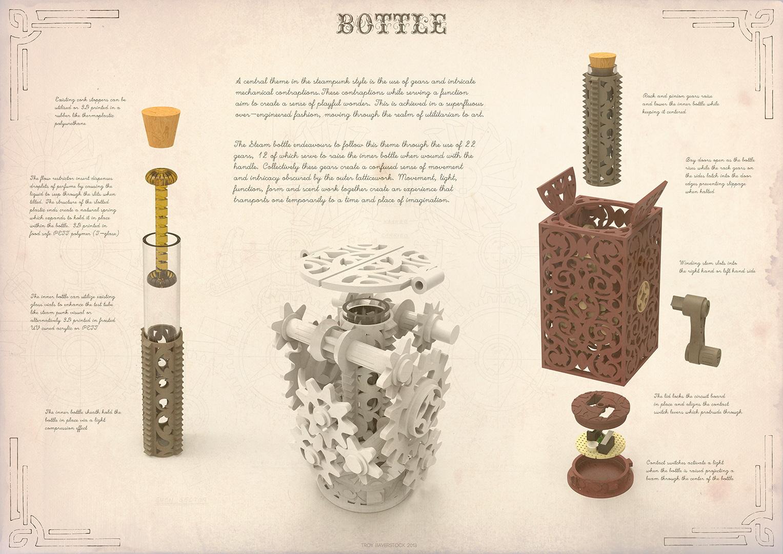 Steam Perfume Baverstock Designs