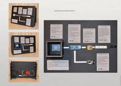 Eectronics_Display_Limelight