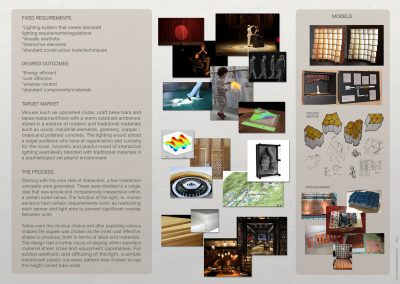 PAGE_2_Limelight-Interactive-Lighting