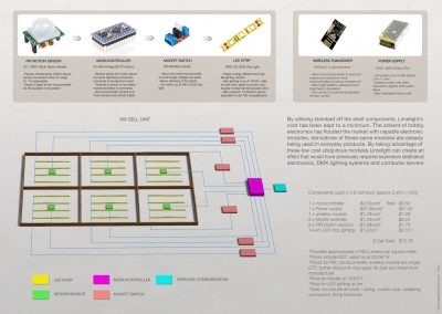 PAGE_4_Limelight-Interactive-Lighting