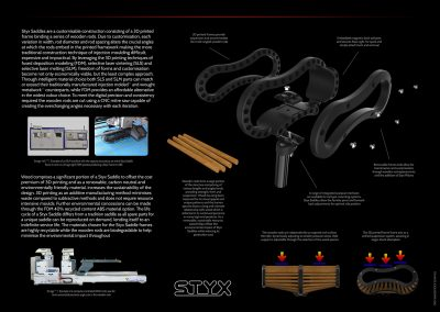 PG3-Styx-Saddles-Troy-Baverstock