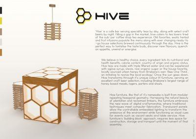 Hive PG1