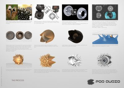 Pod-Audio-process-1