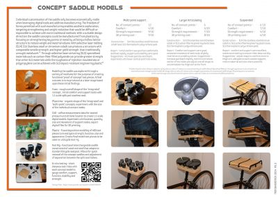 bicycle-seat-prototype-troy-baverstock-pg3