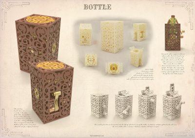 Steam Perfume Bottle pg3