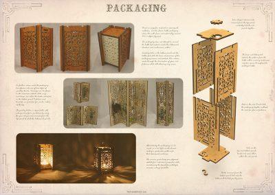 Steam Perfume Packaging pg5