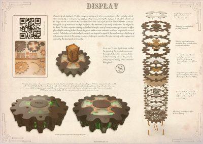 Steam Perfume Display pg6