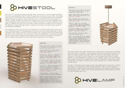 Hive PG5