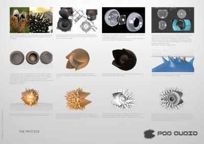 Pod-Audio-process-1
