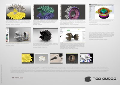 Pod-Audio-process-2