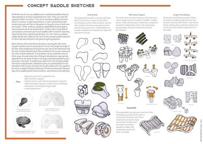bicycle-seat-prototype-troy-baverstock-pg2