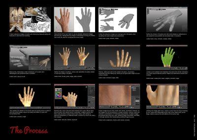 hand-organic-modelling-process-troy-baverstock-pg1